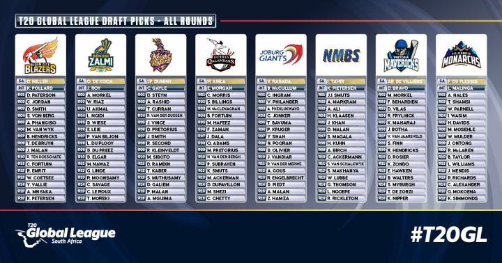 T20 Global League - Final Draft